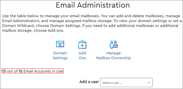 Image of the Email administration screen