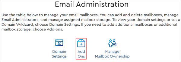 Image of the Add on icon on the email administration page