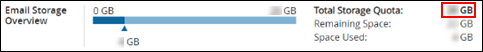 image of the email storage overview area with total storage quota highlighted