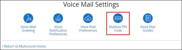 Image of Select Mailbox PIN Code