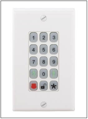 SMC Wireless Keypad