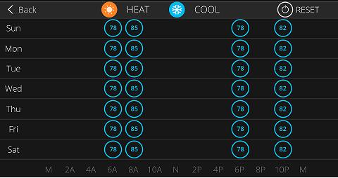 Change Set Temperatures