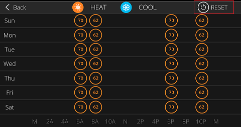 Reset Thermostat Schedule