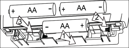 Diagrama de batería