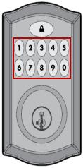 Image of Kwikset number keypad