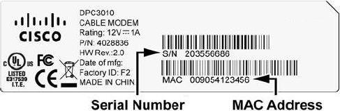 Ejemplo de etiqueta de dirección