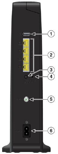Cisco Dpc3829