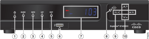 image of Cisco Explorer 8742HDC High Definition DVR Receiver front panel diagram showing Power button, and LED indicators and display