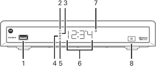 Diagrama frontal del receptor de alta definición Motorola DCX3200 P2