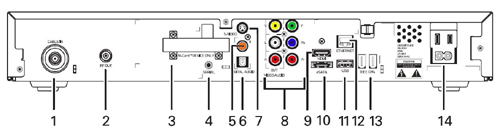 Motorola DCH3416 back panel diagram showing cable, audio, video, power, and other connection ports