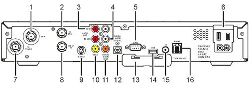Diagrama trasero del receptor digital Motorola DCT2500