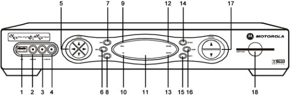 imagen del diagramafrontal del receptor de DVR de alta definición Motorola DCT6200