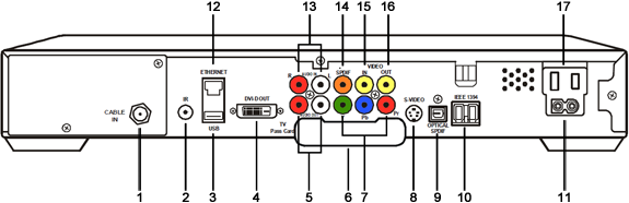 Motorola DCT 6412 HD / DVR receiver rear panel diagram showing Power In, Cable In, and audio and video connection ports.
