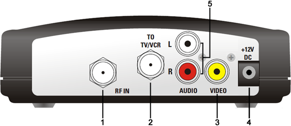 image of Motorola DCT700 digital receiver rear panel diagram showing cable, power, and composite / RCA audio and video ports