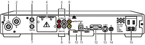 Diagrama trasero del receptor digital Motorola DCT2000