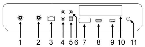 Pace XG2 HD receiver back panel diagram showing cable, power, and audio / video connection ports