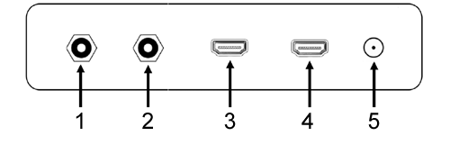 image of Pace XiD MoCA and IP HD receiver back panel diagram showing cable, power, and audio / video connection ports
