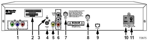 imagen del diagrama posteriordel receptor de DVR de alta definición Scientific Atlanta Explorer 3100HD