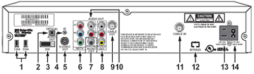 imagen del diagrama posteriordel receptor de DVR de alta definición Scientific Atlanta Explorer 3250HD