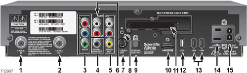 image of Scientific Atlanta Explorer 4250HDC High Definition Receiver Back Diagram