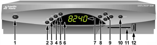 image of Scientific Atlanta Explorer 8240 DVR Receiver Front Diagram