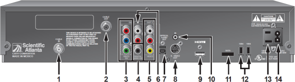 image of Scientific Atlanta Explorer 8240 DVR Receiver Back Diagram