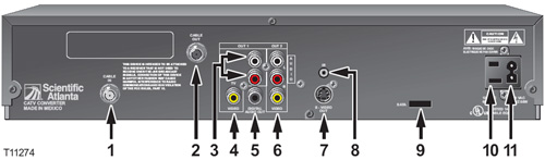 image of Scientific Atlanta Explorer 8300 DVR Receiver Back Diagram