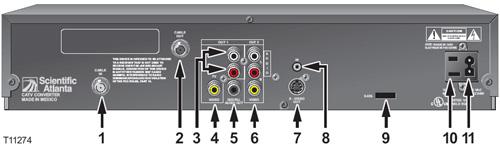 imagen del diagramatrasero del receptor de DVR Scientific Atlanta Explorer 8300